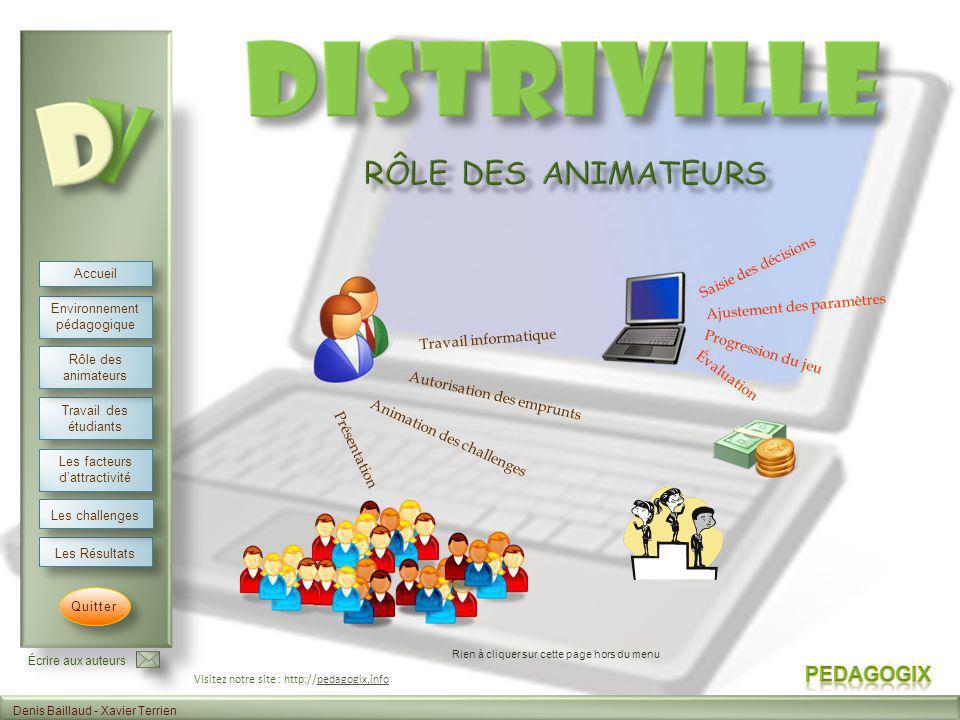Environnement pédagogique Environnement pédagogique Travail des étudiants Travail des étudiants Accueil Rôle des animateurs Rôle des animateurs Quitte