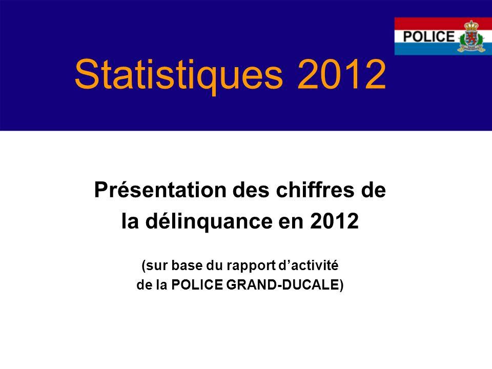 Statistiques 2012 Présentation des chiffres de la délinquance en 2012 (sur base du rapport dactivité de la POLICE GRAND-DUCALE)