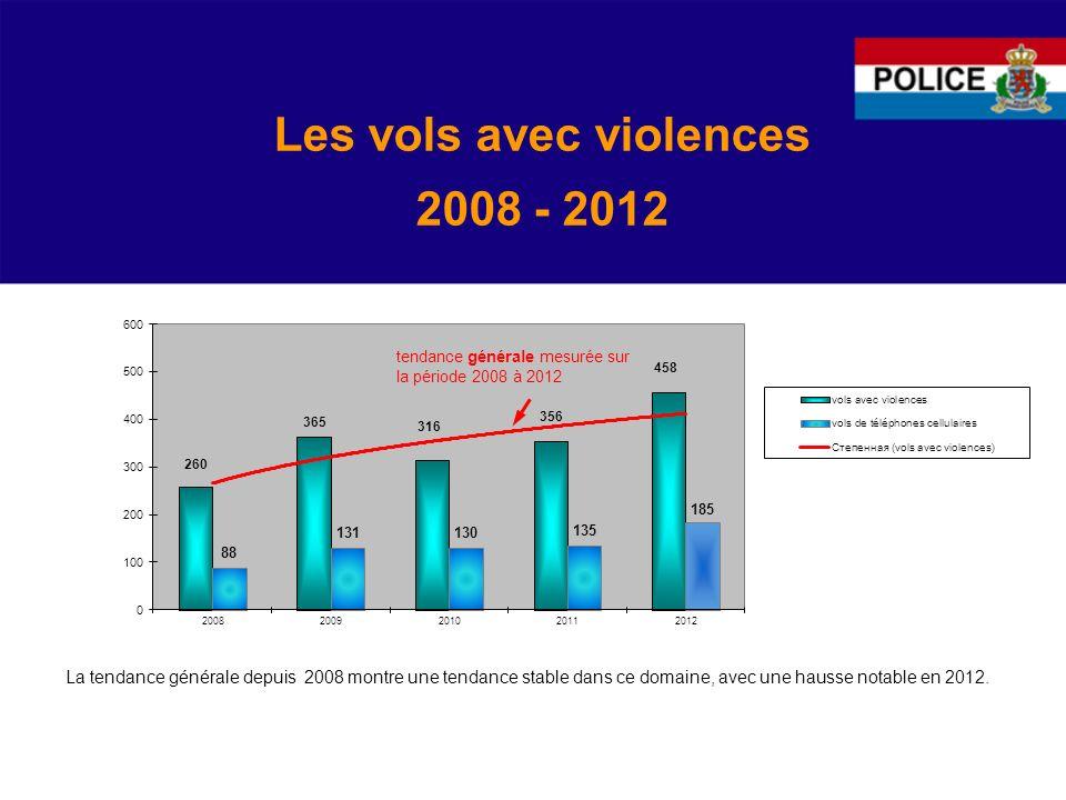 Les vols avec violences 2008 - 2012 La tendance générale depuis 2008 montre une tendance stable dans ce domaine, avec une hausse notable en 2012.