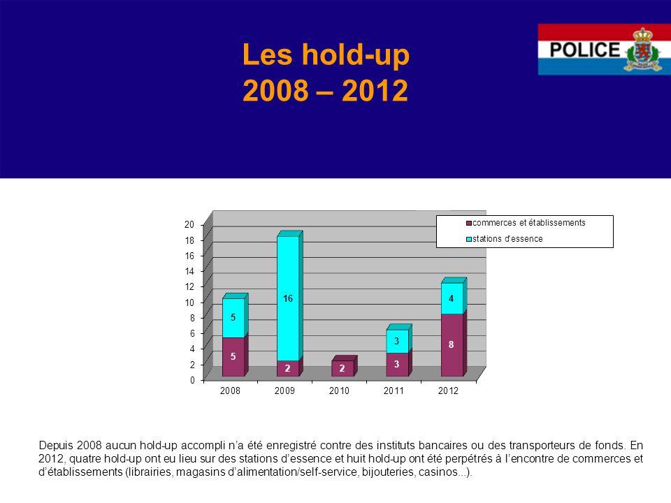 Les hold-up 2008 – 2012 Depuis 2008 aucun hold-up accompli na été enregistré contre des instituts bancaires ou des transporteurs de fonds.
