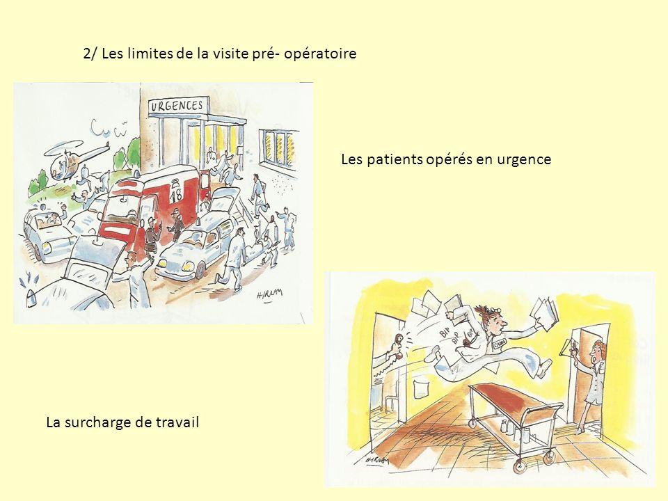 2/ Les limites de la visite pré- opératoire Les patients opérés en urgence La surcharge de travail