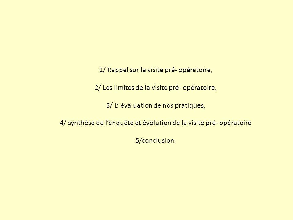 1/ Rappel sur la visite pré- opératoire, 2/ Les limites de la visite pré- opératoire, 3/ L évaluation de nos pratiques, 4/ synthèse de lenquête et évo