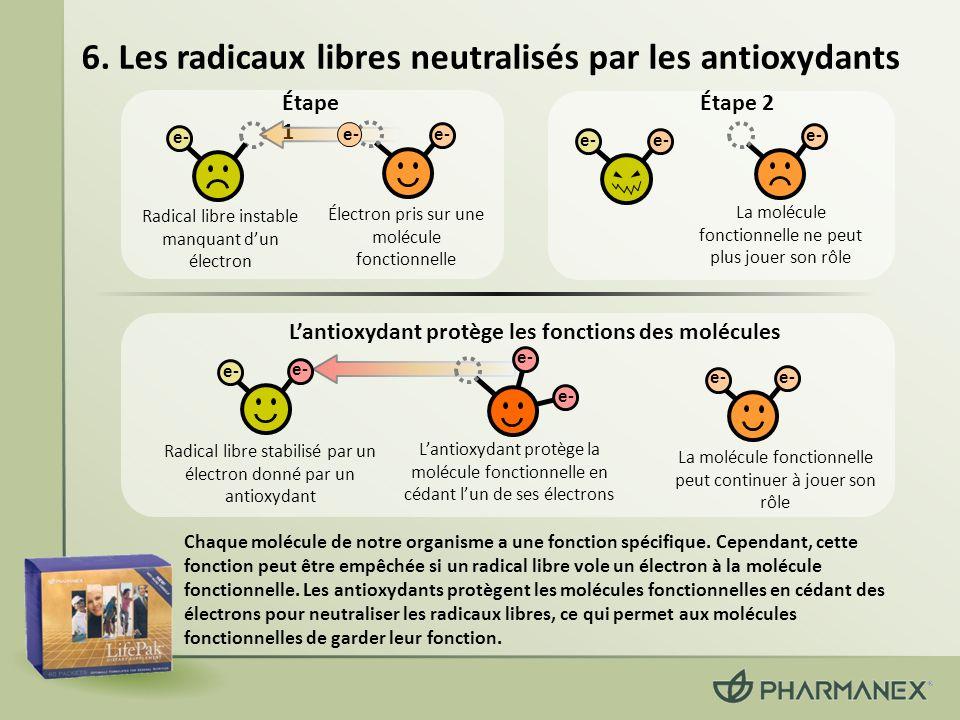 6. Les radicaux libres neutralisés par les antioxydants Chaque molécule de notre organisme a une fonction spécifique. Cependant, cette fonction peut ê