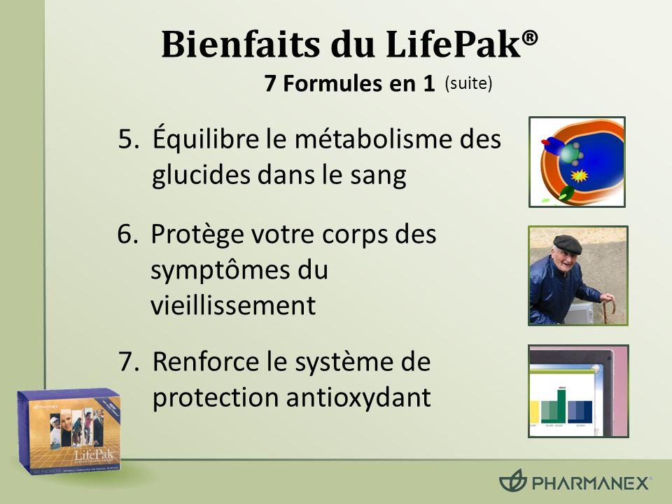 6.Protège votre corps des symptômes du vieillissement 5.Équilibre le métabolisme des glucides dans le sang 7.Renforce le système de protection antioxy