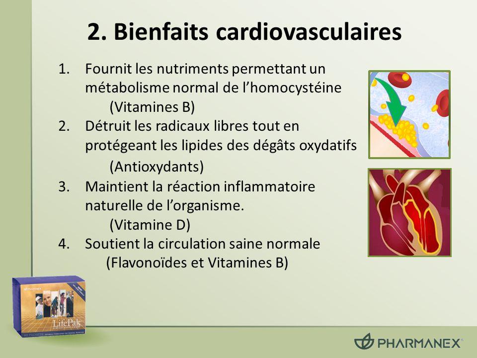 2. Bienfaits cardiovasculaires 1.Fournit les nutriments permettant un métabolisme normal de lhomocystéine (Vitamines B) 2.Détruit les radicaux libres