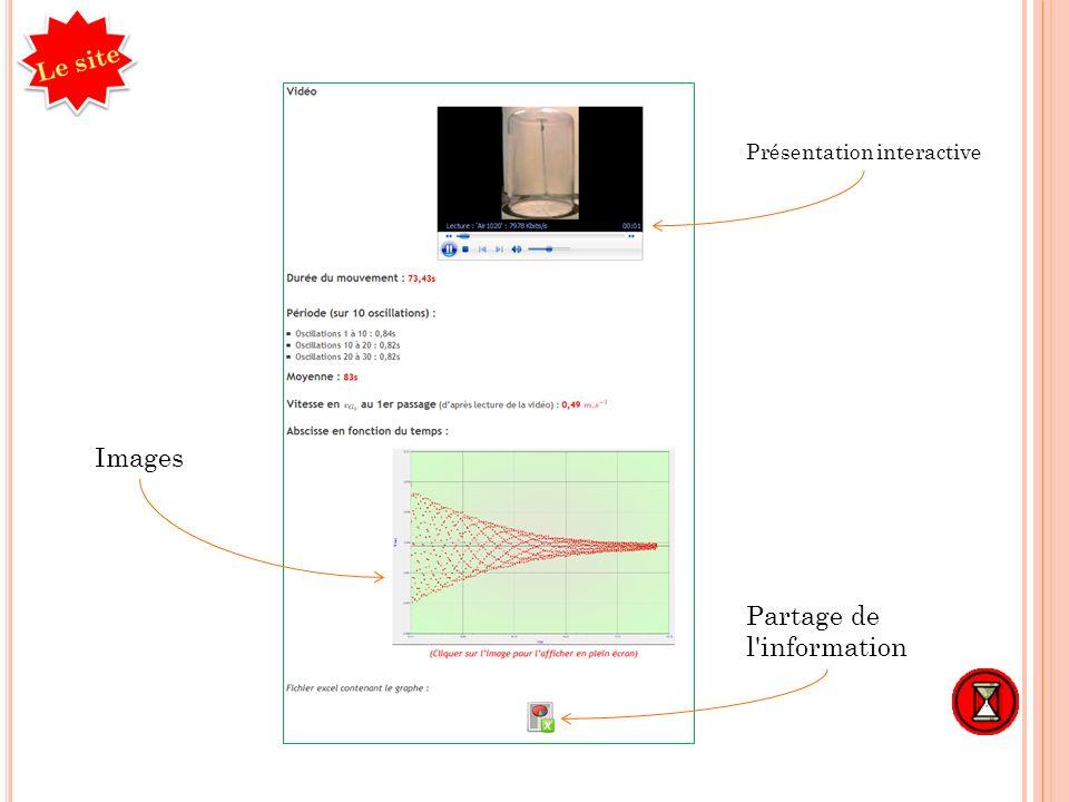 43 Présentation interactive Partage de l'information Images