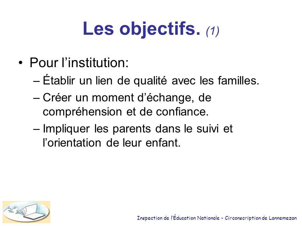 Les objectifs.(1) Pour linstitution: –Établir un lien de qualité avec les familles.