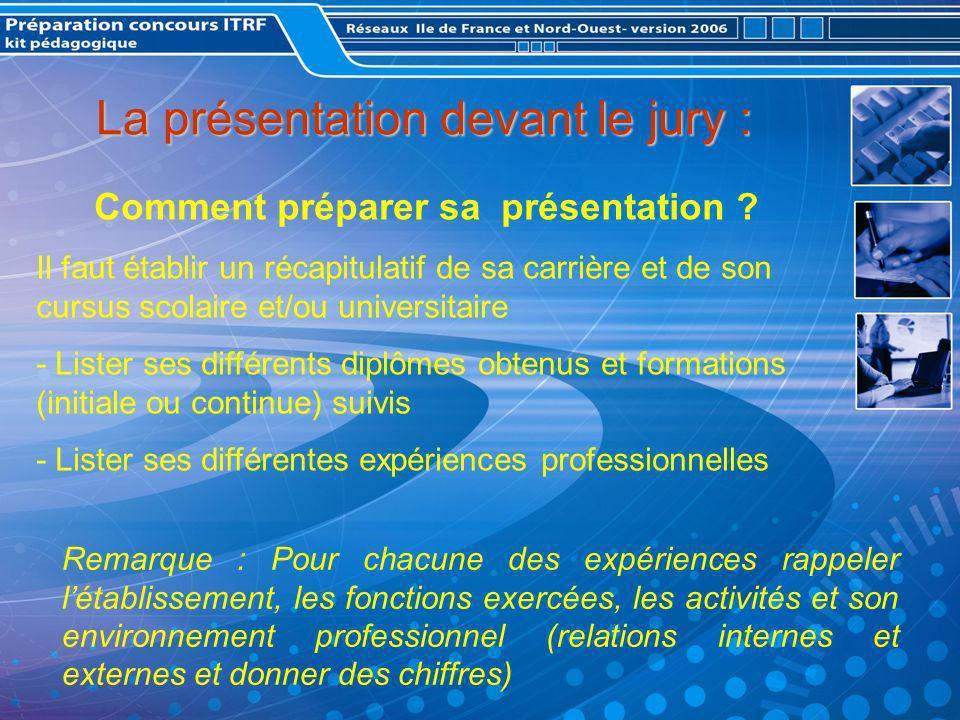 Les questions du jury Le déroulement des questions : la technique des « cercles » 1- questions permettant de vérifier la réalité du discours du candidat 2- questions sur les fonctions actuelles de celui-ci 3- questions sur l environnement professionnel direct 4- questions sur l environnement professionnel élargi 5- questions sur l enseignement supérieur en général