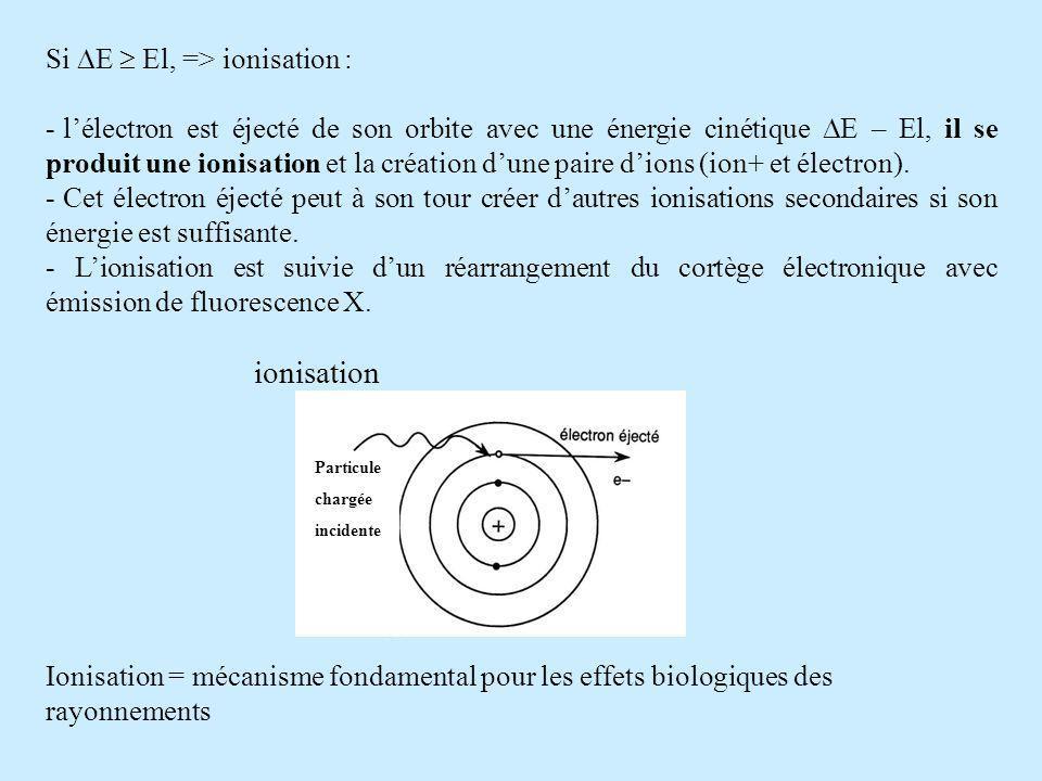 Si E El, => ionisation : - lélectron est éjecté de son orbite avec une énergie cinétique E – El, il se produit une ionisation et la création dune paire dions (ion+ et électron).
