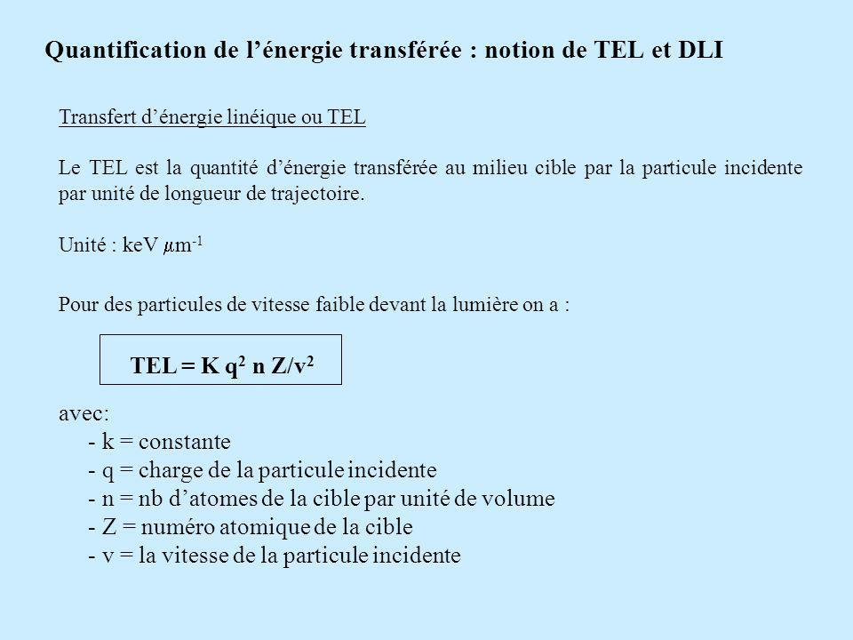 Quantification de lénergie transférée : notion de TEL et DLI Transfert dénergie linéique ou TEL Le TEL est la quantité dénergie transférée au milieu cible par la particule incidente par unité de longueur de trajectoire.