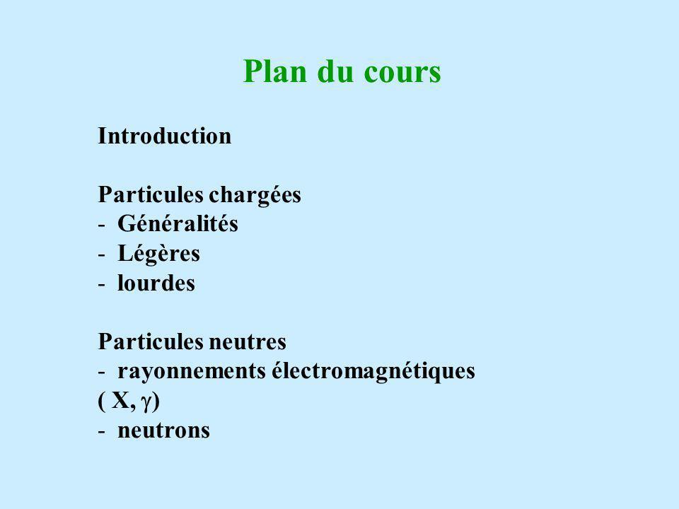 Introduction Interaction = transfert dénergie RI = particules chargées ou non responsables dionisations Matière = noyaux positifs et électrons négatifs RI directement ionisants = particules chargées - forces coulombiennes - interactions obligatoires RI indirectement ionisants = particules non chargées : neutrons, X, - interactions aléatoires (stochastiques) - ionisations indirectes par lintermédiaire de particules secondaires chargées mises en mouvement