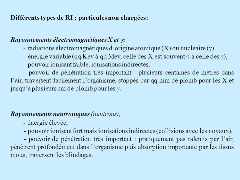 Exemple : Pour ioniser une molécule deau il faut une énergie minimale ( E) de 16 eV, et pour une ionisation il y a 3 excitations représentant une énergie dégalement 16 eV.