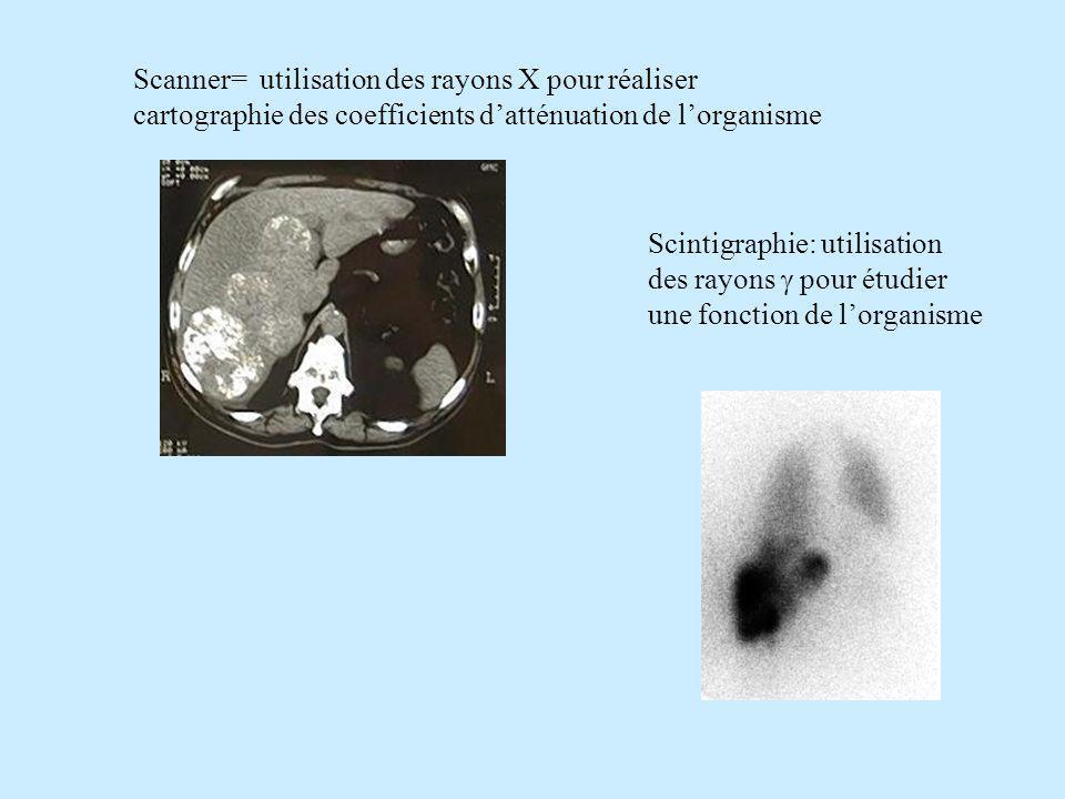 Scanner= utilisation des rayons X pour réaliser cartographie des coefficients datténuation de lorganisme Scintigraphie: utilisation des rayons pour étudier une fonction de lorganisme