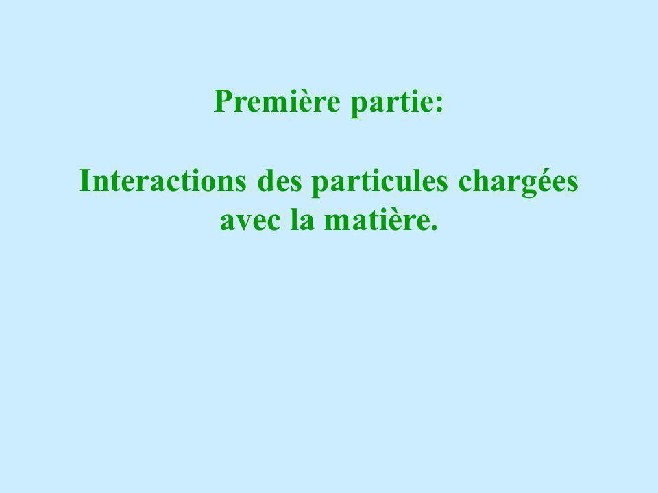 A- Généralités 1- Elles mettent en jeu des particules légères (e -, e + ) ou lourdes (protons, particules + + ), 2- Interactions obligatoires, secondaires aux forces coulombiennes qui sexercent entre ces particules chargées et la matière : F= k qq/x 2 avec : q et q= les charges des particules, x = la distance qui les sépare k = constante de coulomb