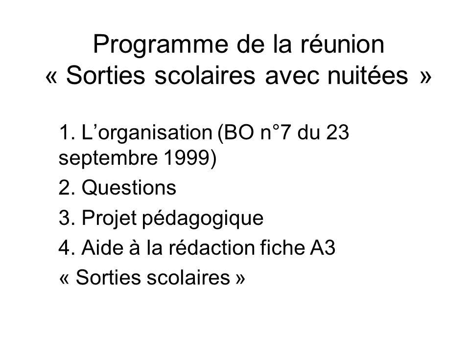 Programme de la réunion « Sorties scolaires avec nuitées » 1. Lorganisation (BO n°7 du 23 septembre 1999) 2. Questions 3. Projet pédagogique 4. Aide à