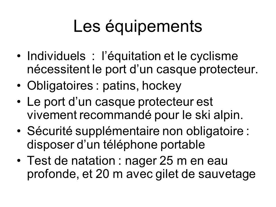 Les équipements Individuels : léquitation et le cyclisme nécessitent le port dun casque protecteur. Obligatoires : patins, hockey Le port dun casque p