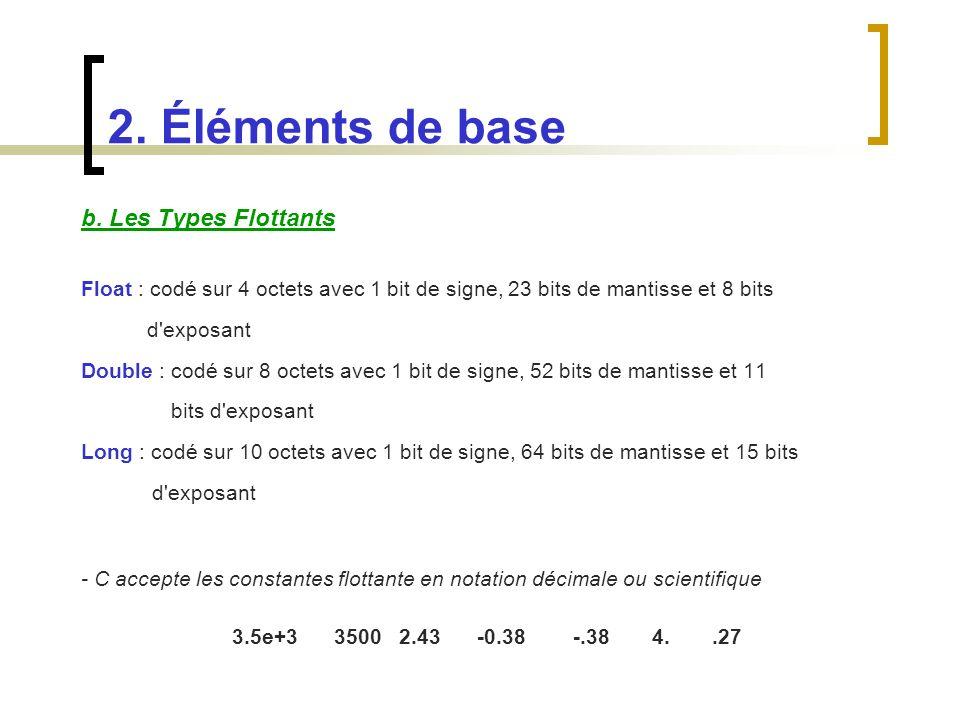 b. Les Types Flottants Float : codé sur 4 octets avec 1 bit de signe, 23 bits de mantisse et 8 bits d'exposant Double : codé sur 8 octets avec 1 bit d