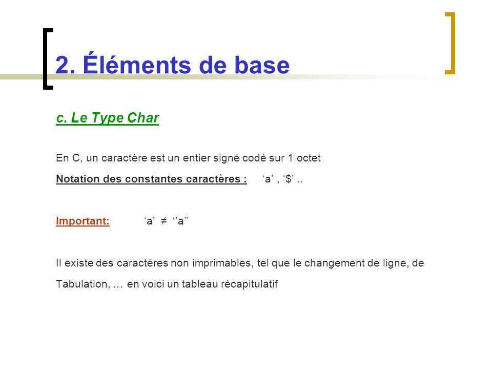 c. Le Type Char En C, un caractère est un entier signé codé sur 1 octet Notation des constantes caractères : a, $.. Important: a a Il existe des carac