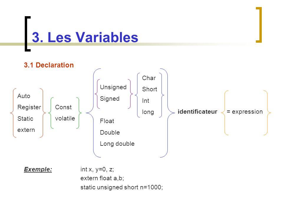 3.1 Declaration 3. Les Variables Auto Register Static extern Const volatile Unsigned Signed Float Double Long double Char Short Int long identificateu