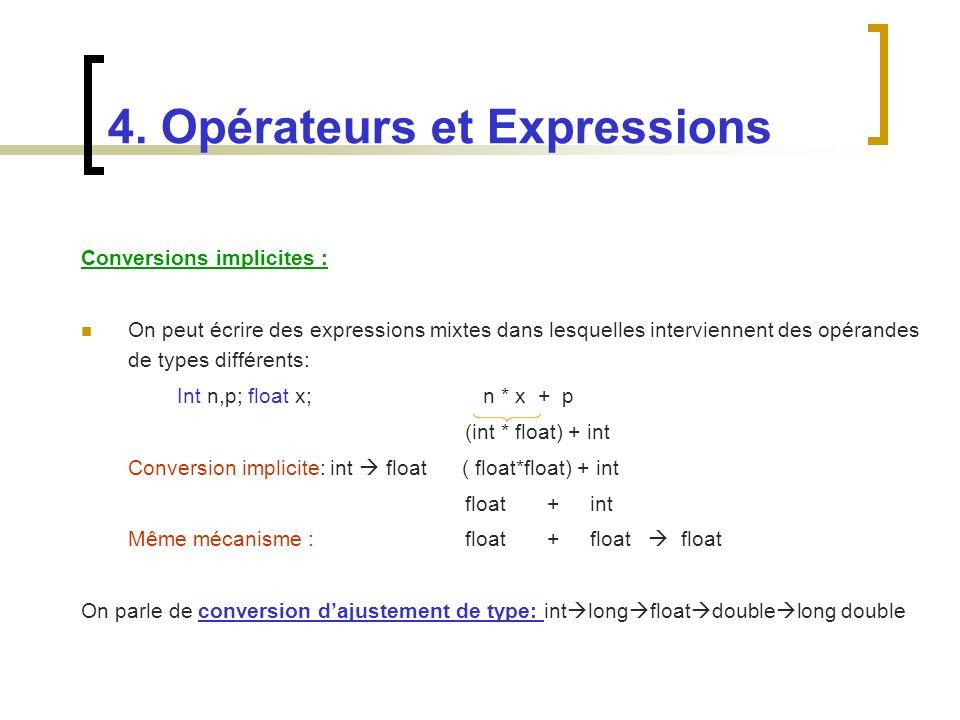Conversions implicites : On peut écrire des expressions mixtes dans lesquelles interviennent des opérandes de types différents: Int n,p; float x; n *
