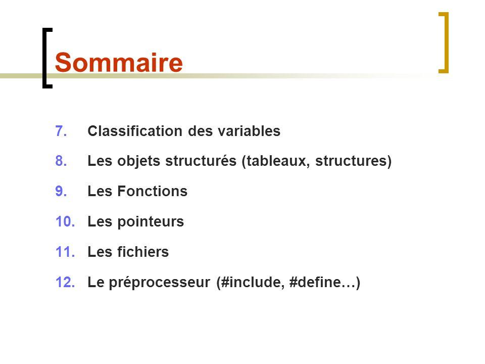 Sommaire 7.Classification des variables 8.Les objets structurés (tableaux, structures) 9.Les Fonctions 10.Les pointeurs 11.Les fichiers 12.Le préproce