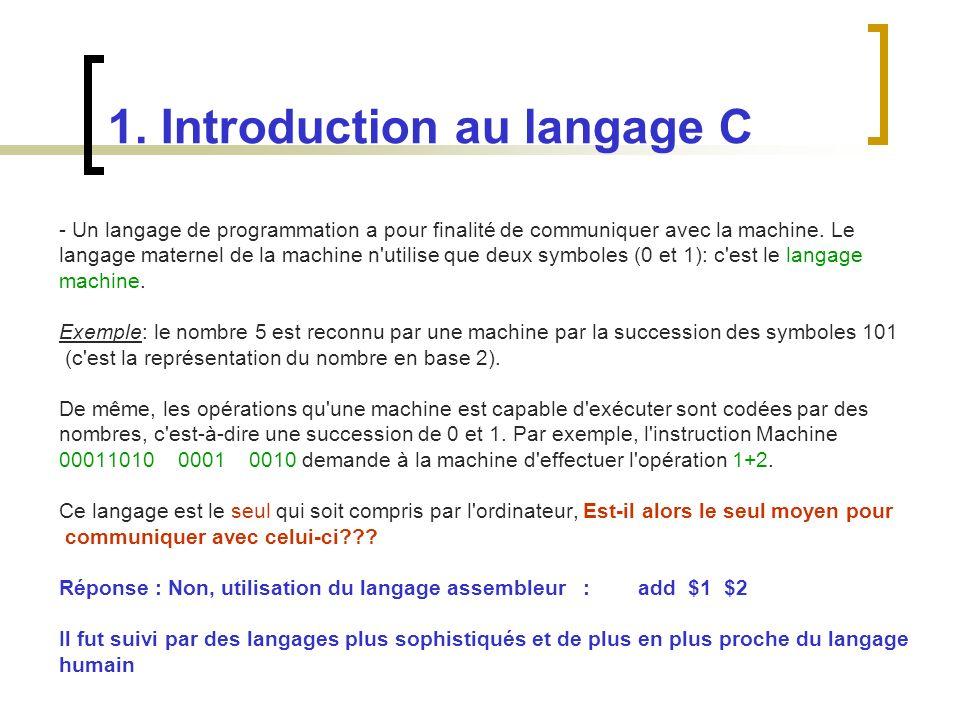 - Un langage de programmation a pour finalité de communiquer avec la machine. Le langage maternel de la machine n'utilise que deux symboles (0 et 1):