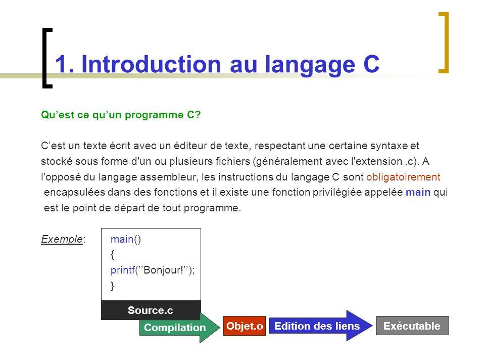Quest ce quun programme C? Cest un texte écrit avec un éditeur de texte, respectant une certaine syntaxe et stocké sous forme d'un ou plusieurs fichie