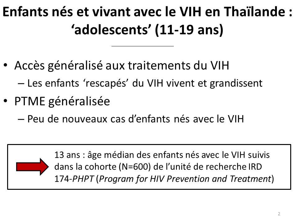 Enfants nés et vivant avec le VIH en Thaïlande : adolescents (11-19 ans) Accès généralisé aux traitements du VIH – Les enfants rescapés du VIH vivent et grandissent PTME généralisée – Peu de nouveaux cas denfants nés avec le VIH 13 ans : âge médian des enfants nés avec le VIH suivis dans la cohorte (N=600) de lunité de recherche IRD 174-PHPT (Program for HIV Prevention and Treatment) 2