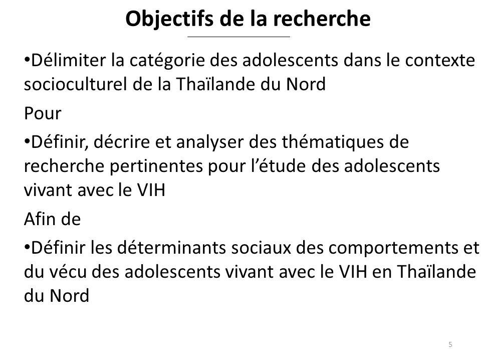 Objectifs de la recherche Délimiter la catégorie des adolescents dans le contexte socioculturel de la Thaïlande du Nord Pour Définir, décrire et analyser des thématiques de recherche pertinentes pour létude des adolescents vivant avec le VIH Afin de Définir les déterminants sociaux des comportements et du vécu des adolescents vivant avec le VIH en Thaïlande du Nord 5