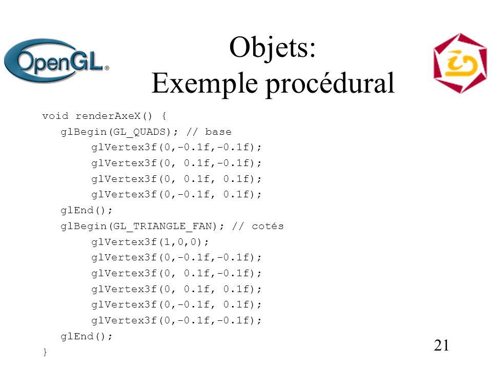 21 Objets: Exemple procédural void renderAxeX() { glBegin(GL_QUADS); // base glVertex3f(0,-0.1f,-0.1f); glVertex3f(0, 0.1f,-0.1f); glVertex3f(0, 0.1f, 0.1f); glVertex3f(0,-0.1f, 0.1f); glEnd(); glBegin(GL_TRIANGLE_FAN); // cotés glVertex3f(1,0,0); glVertex3f(0,-0.1f,-0.1f); glVertex3f(0, 0.1f,-0.1f); glVertex3f(0, 0.1f, 0.1f); glVertex3f(0,-0.1f, 0.1f); glVertex3f(0,-0.1f,-0.1f); glEnd(); }