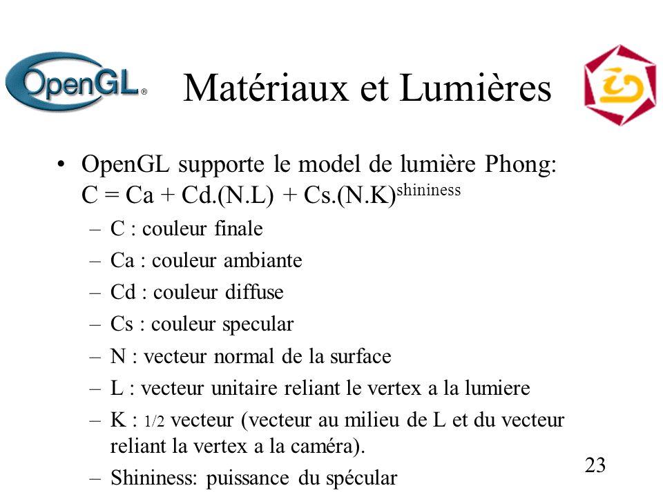 23 Matériaux et Lumières OpenGL supporte le model de lumière Phong: C = Ca + Cd.(N.L) + Cs.(N.K) shininess –C : couleur finale –Ca : couleur ambiante –Cd : couleur diffuse –Cs : couleur specular –N : vecteur normal de la surface –L : vecteur unitaire reliant le vertex a la lumiere –K : 1/2 vecteur (vecteur au milieu de L et du vecteur reliant la vertex a la caméra).