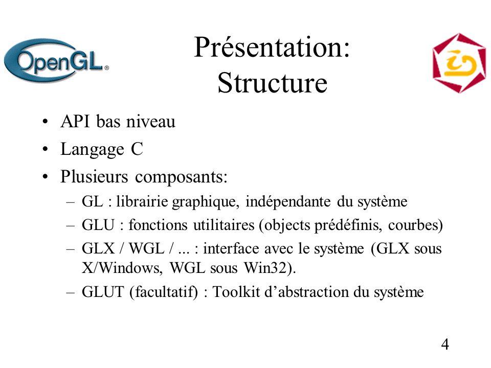 4 Présentation: Structure API bas niveau Langage C Plusieurs composants: –GL : librairie graphique, indépendante du système –GLU : fonctions utilitaires (objects prédéfinis, courbes) –GLX / WGL /...