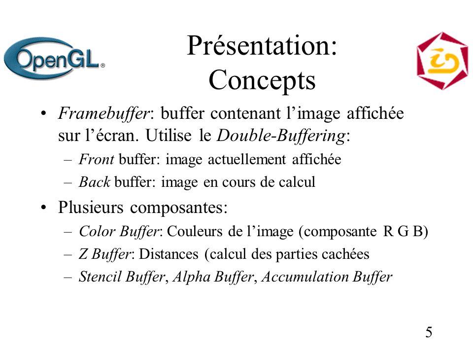 5 Présentation: Concepts Framebuffer: buffer contenant limage affichée sur lécran. Utilise le Double-Buffering: –Front buffer: image actuellement affi