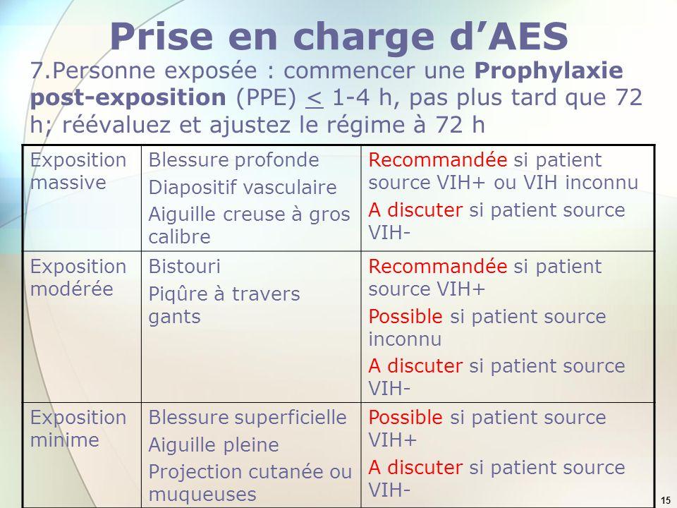 15 Prise en charge dAES 7.Personne exposée : commencer une Prophylaxie post-exposition (PPE) < 1-4 h, pas plus tard que 72 h; réévaluez et ajustez le