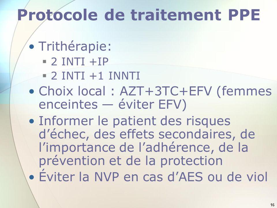16 Protocole de traitement PPE Trithérapie: 2 INTI +IP 2 INTI +1 INNTI Choix local : AZT+3TC+EFV (femmes enceintes éviter EFV) Informer le patient des
