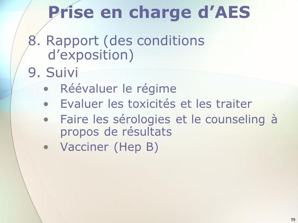 19 Prise en charge dAES 8. Rapport (des conditions dexposition) 9. Suivi Réévaluer le régime Evaluer les toxicités et les traiter Faire les sérologies