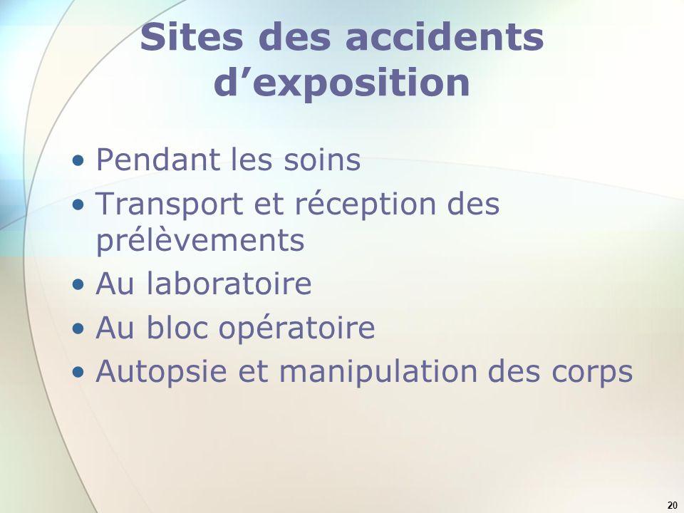 20 Sites des accidents dexposition Pendant les soins Transport et réception des prélèvements Au laboratoire Au bloc opératoire Autopsie et manipulatio