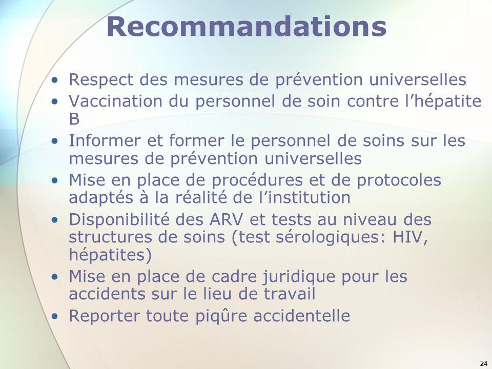 24 Recommandations Respect des mesures de prévention universelles Vaccination du personnel de soin contre lhépatite B Informer et former le personnel