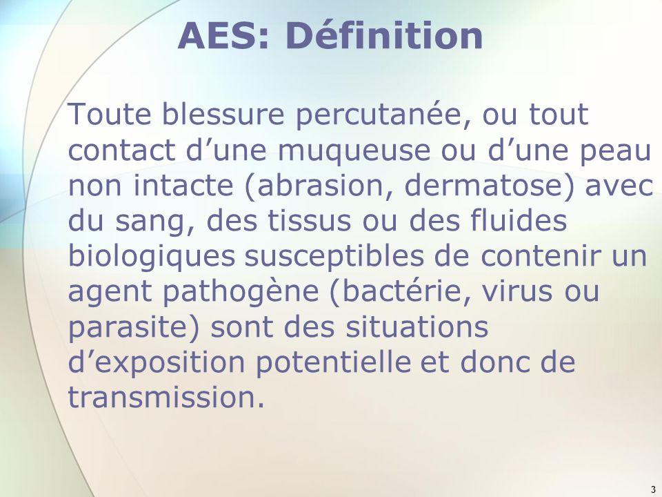 3 AES: Définition Toute blessure percutanée, ou tout contact dune muqueuse ou dune peau non intacte (abrasion, dermatose) avec du sang, des tissus ou