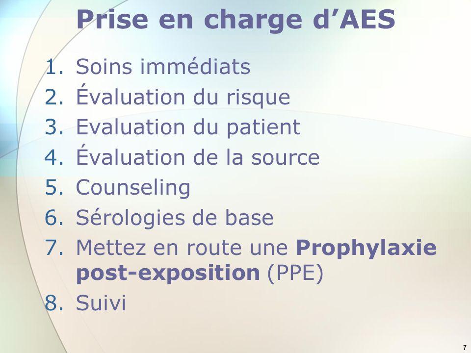 7 Prise en charge dAES 1.Soins immédiats 2.Évaluation du risque 3.Evaluation du patient 4.Évaluation de la source 5.Counseling 6.Sérologies de base 7.