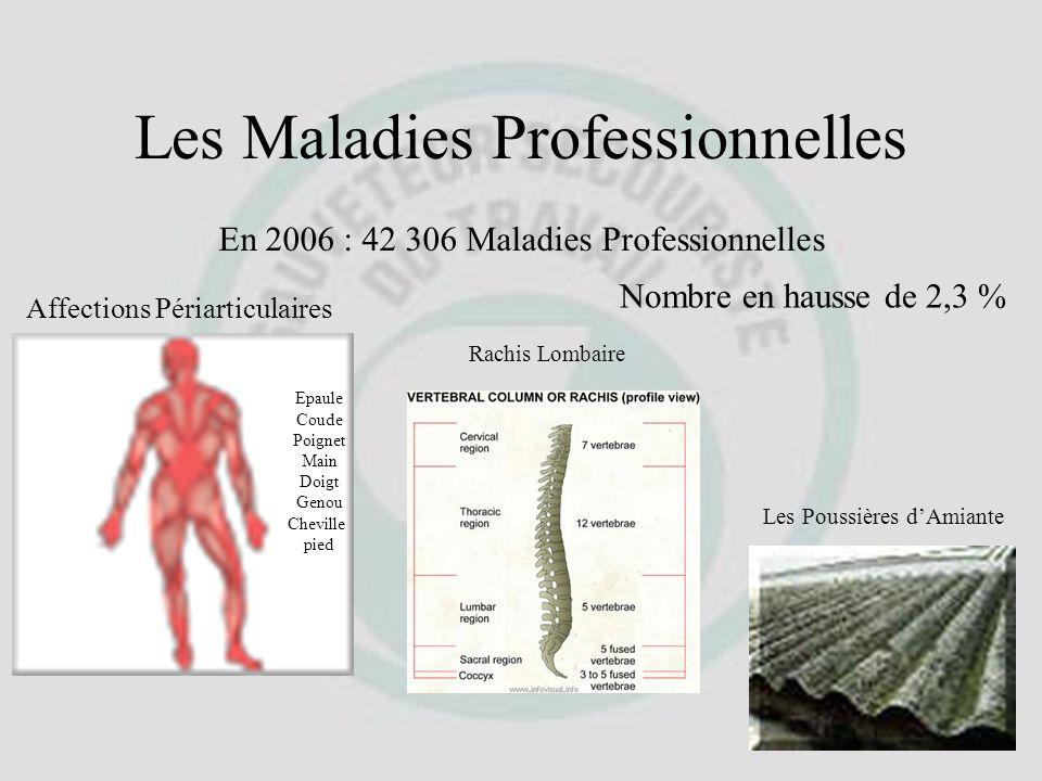 Les Maladies Professionnelles En 2006 : 42 306 Maladies Professionnelles Nombre en hausse de 2,3 % Affections Périarticulaires Epaule Coude Poignet Main Doigt Genou Cheville pied Rachis Lombaire Les Poussières dAmiante