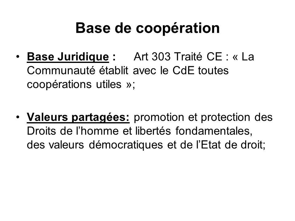 Base de coopération Base Juridique :Art 303 Traité CE : « La Communauté établit avec le CdE toutes coopérations utiles »; Valeurs partagées: promotion et protection des Droits de lhomme et libertés fondamentales, des valeurs démocratiques et de lEtat de droit;