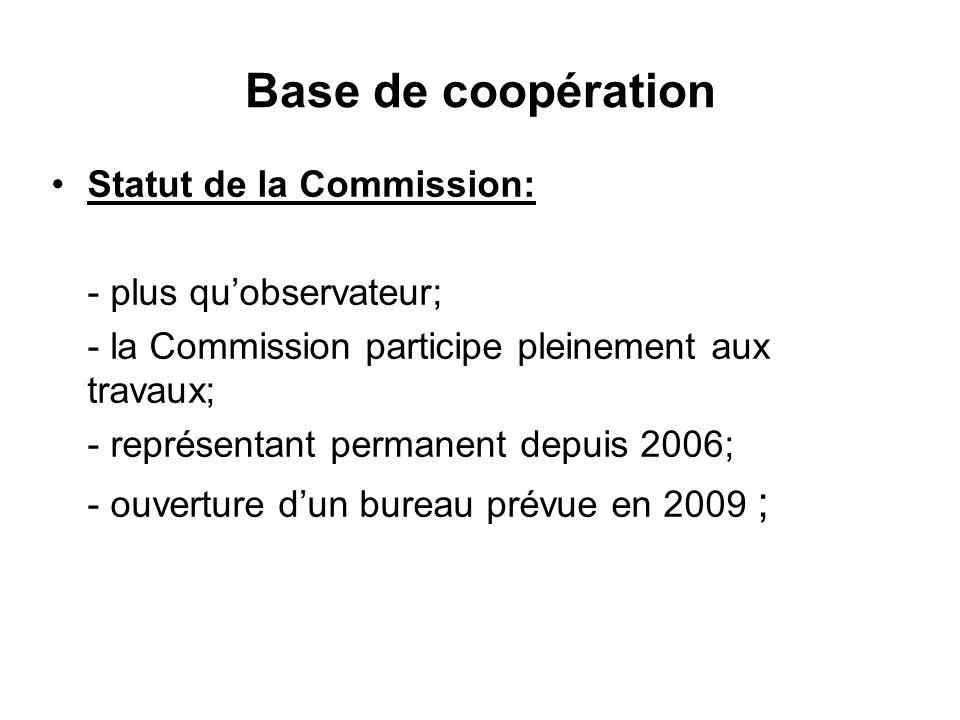 Base de coopération Statut de la Commission: - plus quobservateur; - la Commission participe pleinement aux travaux; - représentant permanent depuis 2006; - ouverture dun bureau prévue en 2009 ;