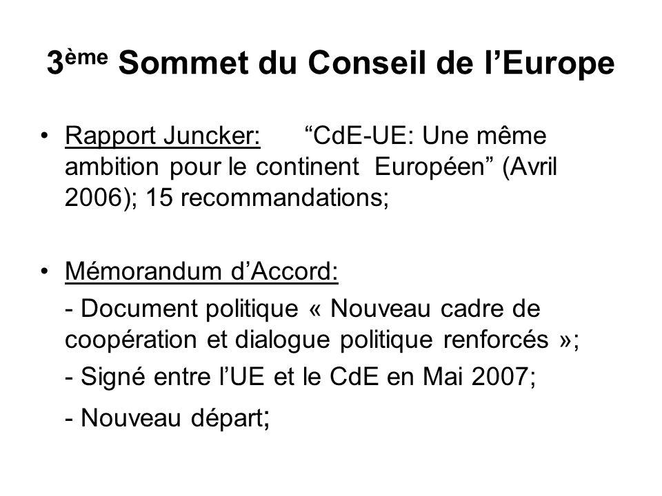 3 ème Sommet du Conseil de lEurope Rapport Juncker:CdE-UE: Une même ambition pour le continent Européen (Avril 2006); 15 recommandations; Mémorandum dAccord: - Document politique « Nouveau cadre de coopération et dialogue politique renforcés »; - Signé entre lUE et le CdE en Mai 2007; - Nouveau départ ;
