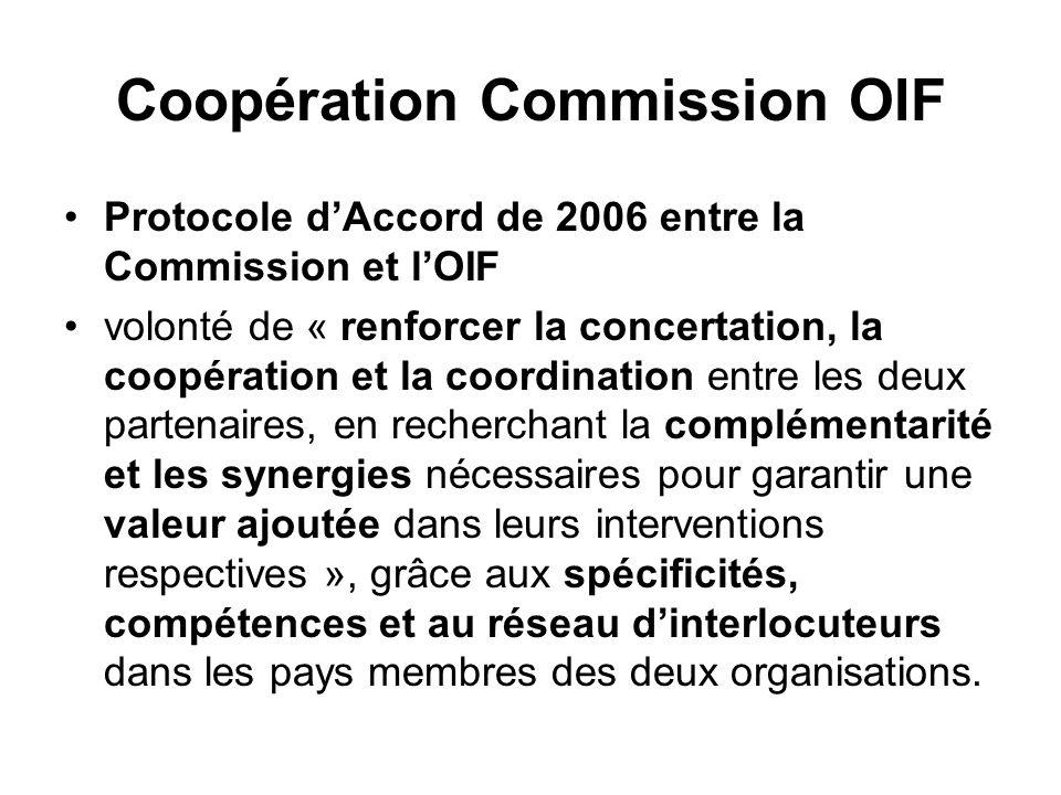 Coopération Commission OIF Protocole dAccord de 2006 entre la Commission et lOIF volonté de « renforcer la concertation, la coopération et la coordination entre les deux partenaires, en recherchant la complémentarité et les synergies nécessaires pour garantir une valeur ajoutée dans leurs interventions respectives », grâce aux spécificités, compétences et au réseau dinterlocuteurs dans les pays membres des deux organisations.