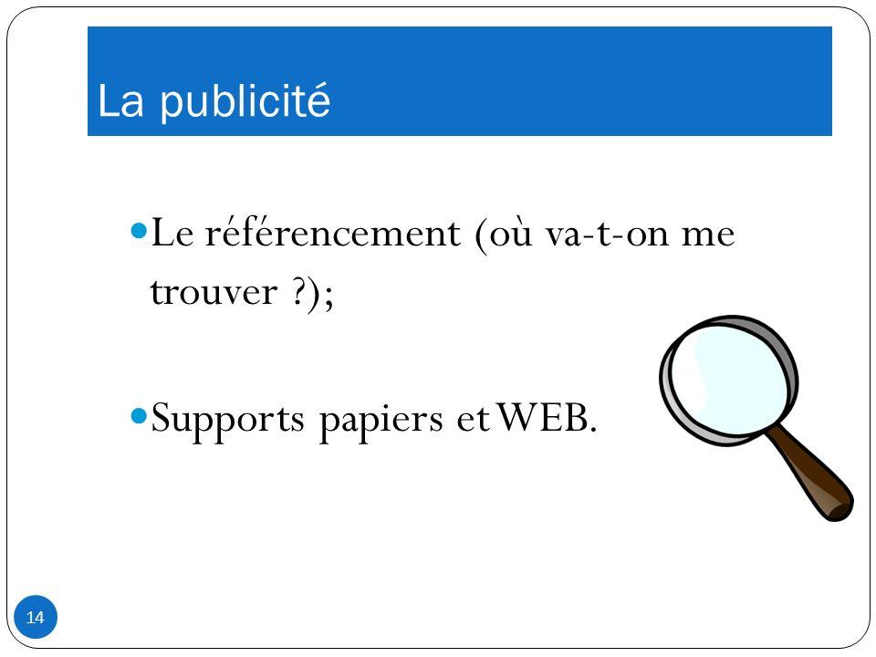 La publicité Le référencement (où va-t-on me trouver ); Supports papiers et WEB. 14