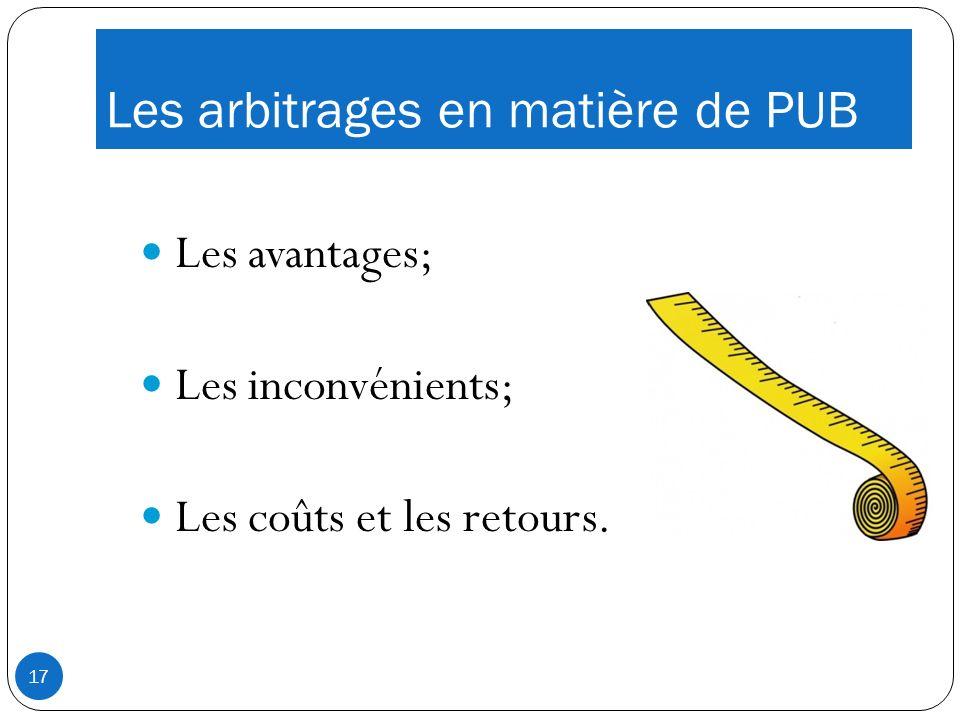 Les arbitrages en matière de PUB Les avantages; Les inconvénients; Les coûts et les retours. 17
