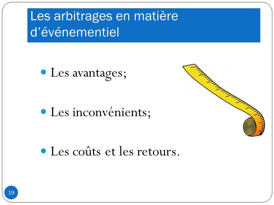 Les arbitrages en matière dévénementiel Les avantages; Les inconvénients; Les coûts et les retours.