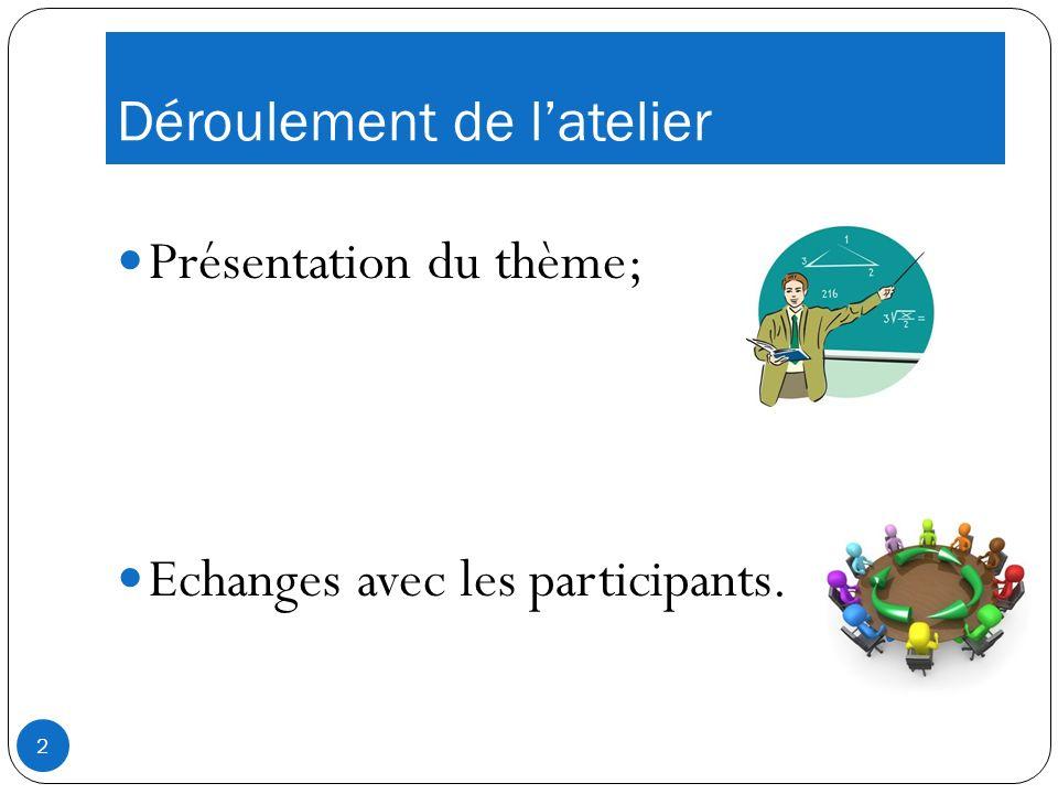 Déroulement de latelier Présentation du thème; Echanges avec les participants. 2