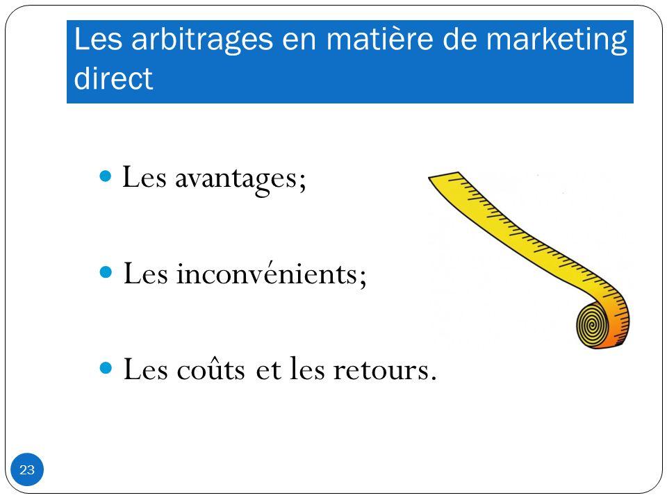 Les arbitrages en matière de marketing direct Les avantages; Les inconvénients; Les coûts et les retours.